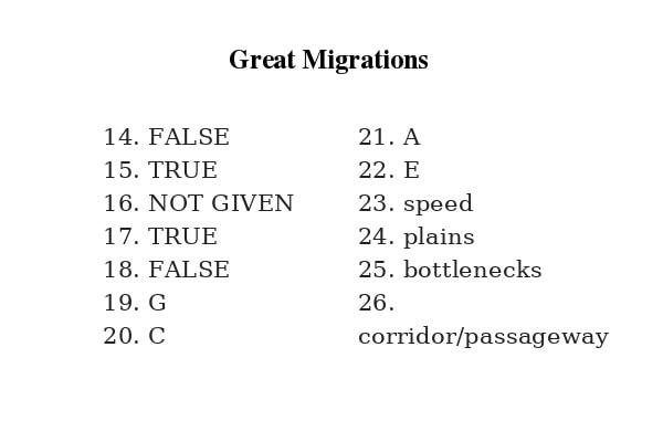 cambridge ielts 11 reading test 3 passage 2